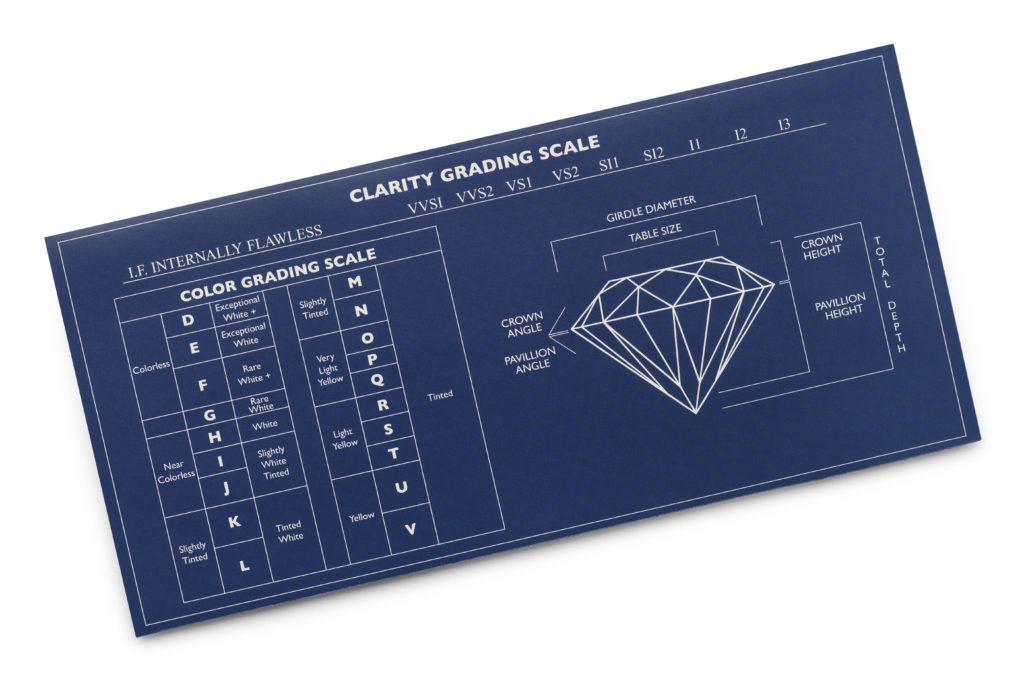 ダイヤモンドグレーディングチャート