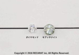 ダイヤモンド 本物 偽物 見分ける