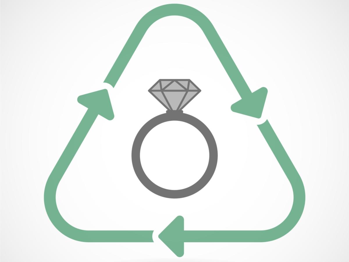 ダイヤモンドリサイクル