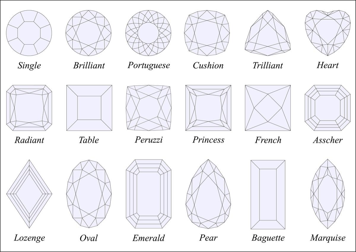 ダイヤモンドカット種類