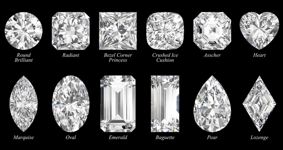 ダイヤモンドのカット一覧