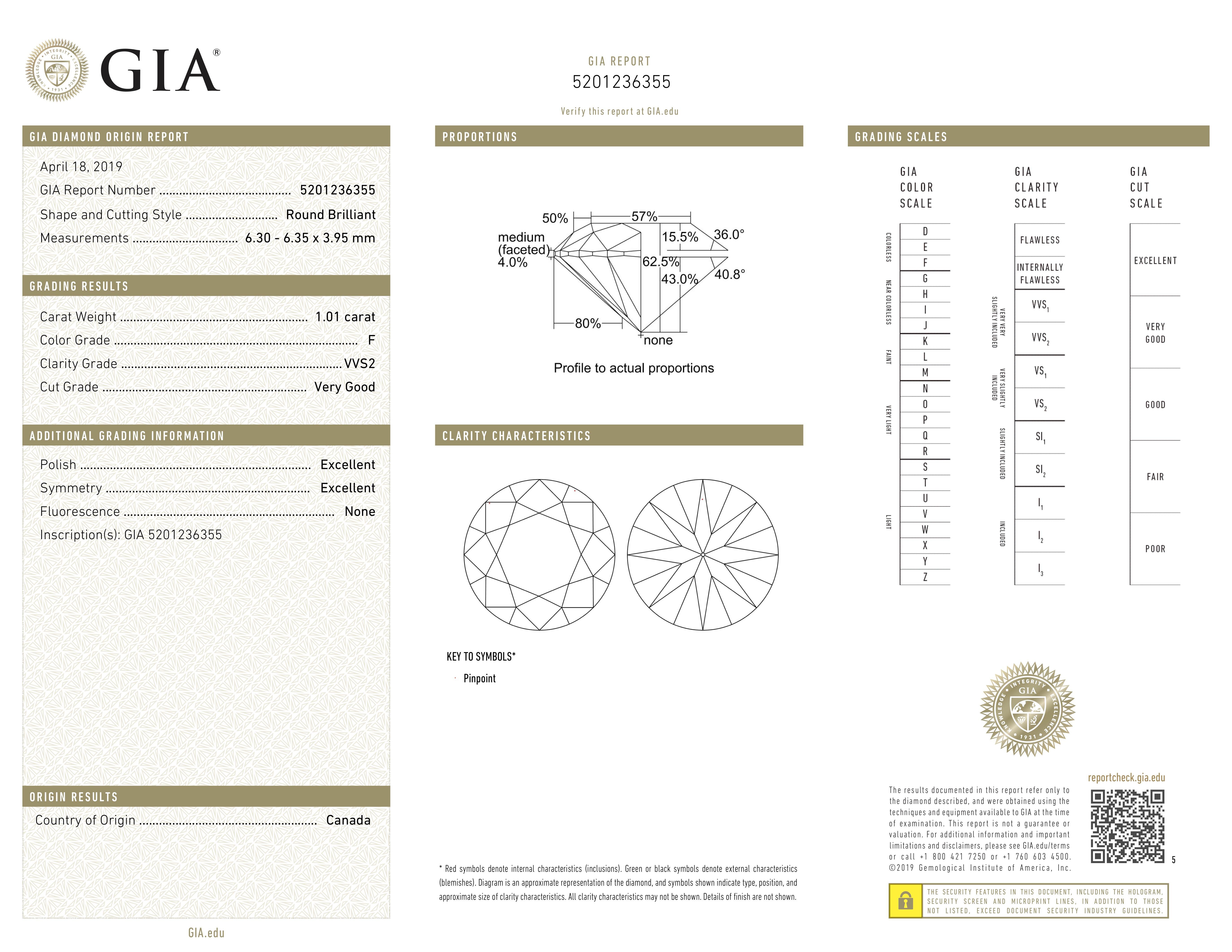 ダイヤモンドの産地レポートがGIAから出ました
